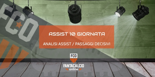 Analisi assist decima giornata
