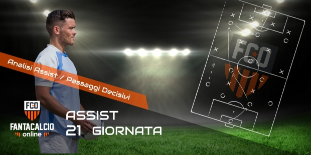 Analisi assist 21 giornata